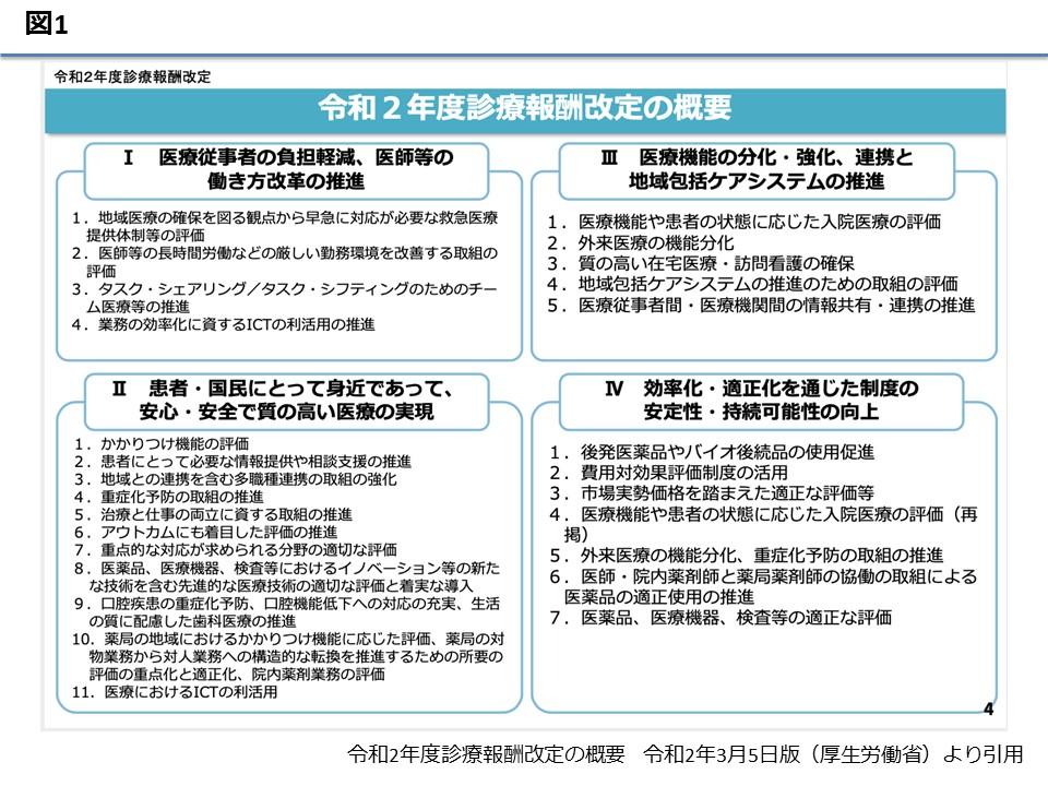 小児 特定 疾患 カウンセリング 料 B001 4 小児特定疾患カウンセリング料